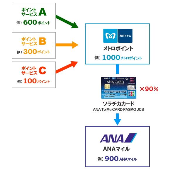 ana-maile2