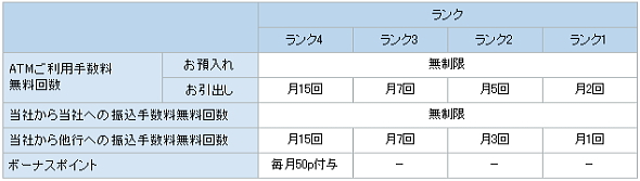 best3-netbank2