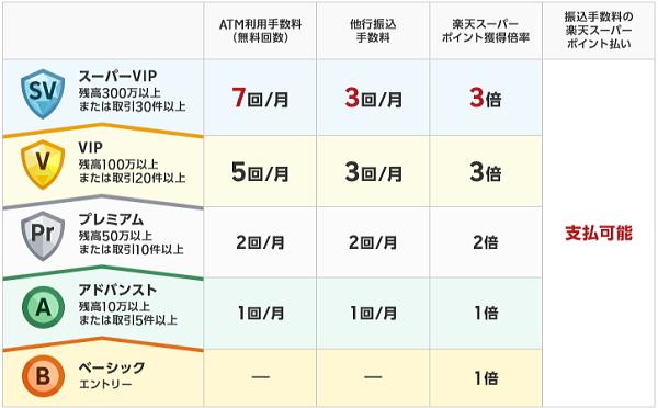 best3-netbank5