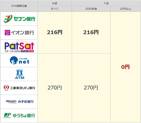 best3-netbank6