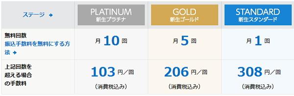 best3-netbank9